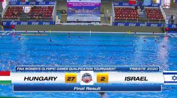 Női olimpiai selejtező: sima győzelem Izrael ellen